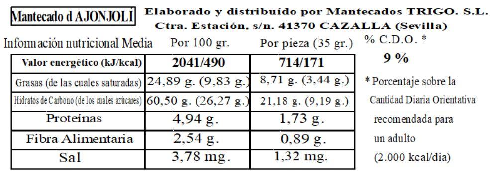 nutricionalajonjol.JPG